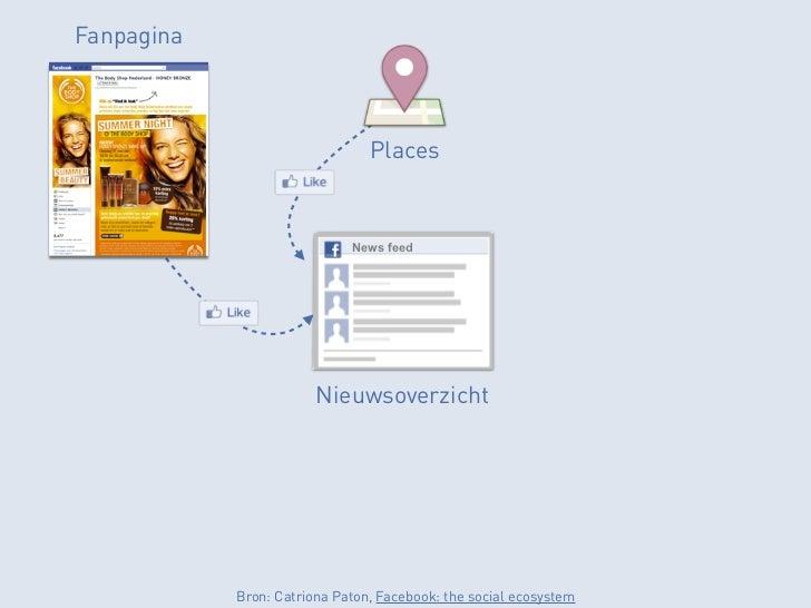 Fanpagina                                Places                             News feed                        Nieuwsoverzic...