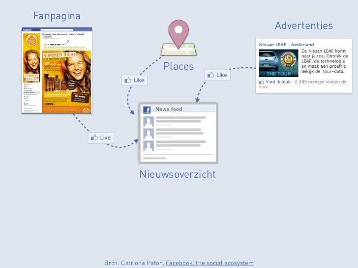 Fanpagina                                                                   Advertenties                                Pl...