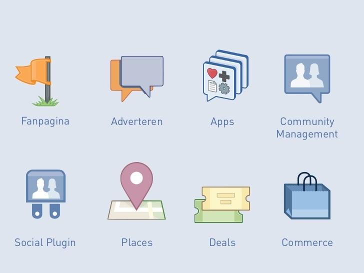 Fanpagina      Adverteren   Apps    Community                                     ManagementSocial Plugin     Places     D...