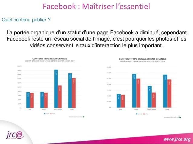 Facebook : Maîtriser l'essentiel  Quel contenu publier ?  La portée organique d'un statut d'une page Facebook a diminué, c...