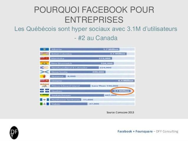rencontre facebook fr Arles