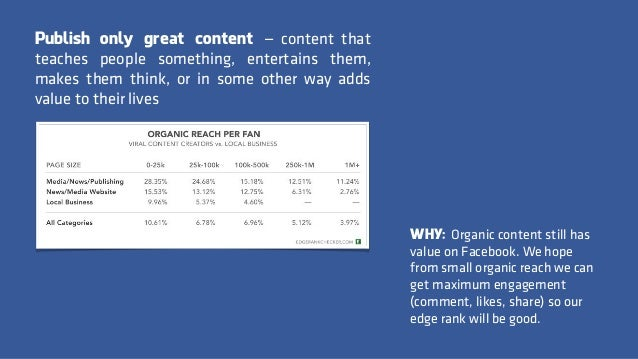 Key Takeaways 1. Facebook (social media) is still the best platform for two-way communication. from brands to the audience...