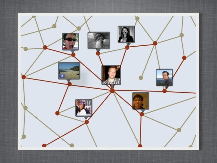 Open Graph 구성요소