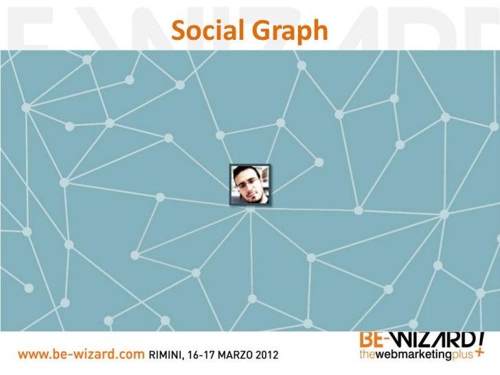 Facebook Open Graph: Tutto il web in un Grafo! - Daniele Ghidoli - Be-wizard 2012 Slide 3