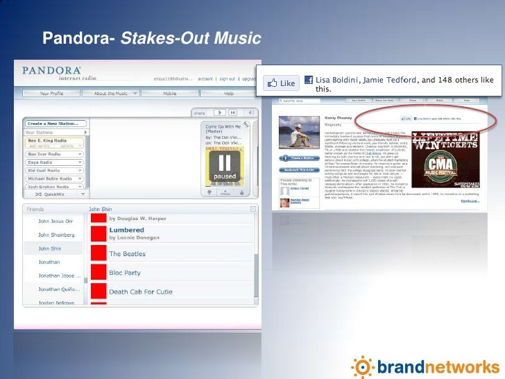 Pandora- Stakes-Out Music<br />