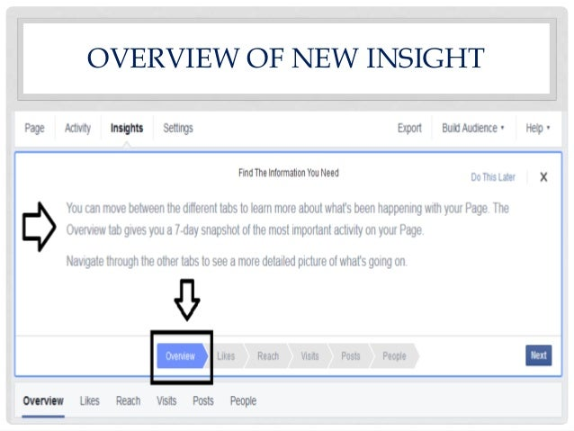 facebook page insights guide rh slideshare net Facebook Insights Explained Facebook Page Insights Guide