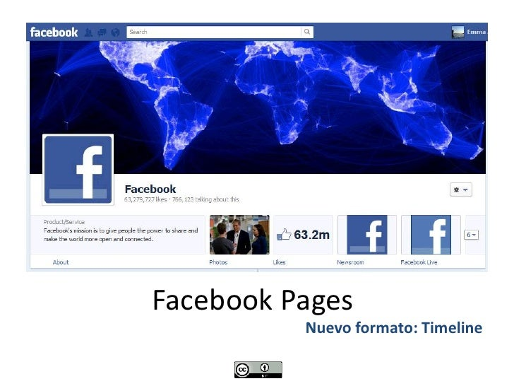 Facebook Pages          Nuevo formato: Timeline