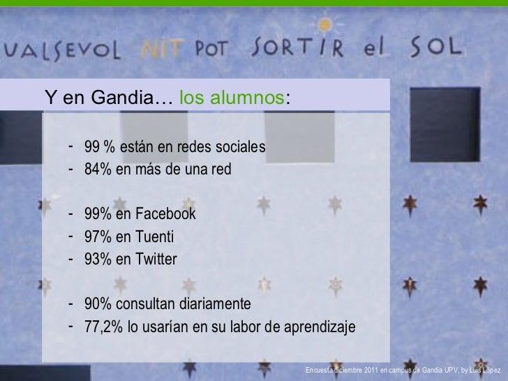 Y en Gandia…  los alumnos :   Encuesta diciembre 2011 en campus de Gandia UPV, by Luis López <ul><ul><li>99 % están en red...