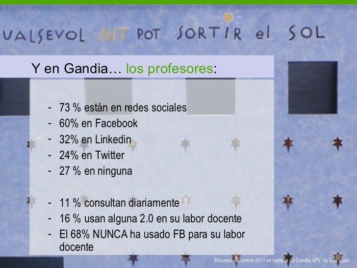 Y en Gandia…  los profesores :   Encuesta diciembre 2011 en campus de Gandia UPV, by Luis lópez <ul><ul><li>73 % están en ...