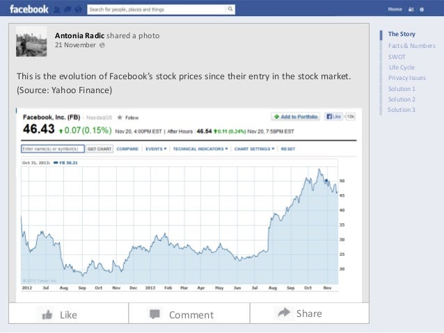 facebook dilemma case study solution Case studies and scenarios illustrating ethical dilemmas in business, medicine,  technology, government, and education.