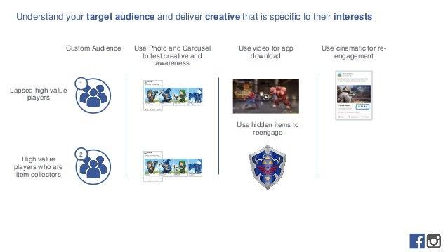 Facebook Gaming Presentation