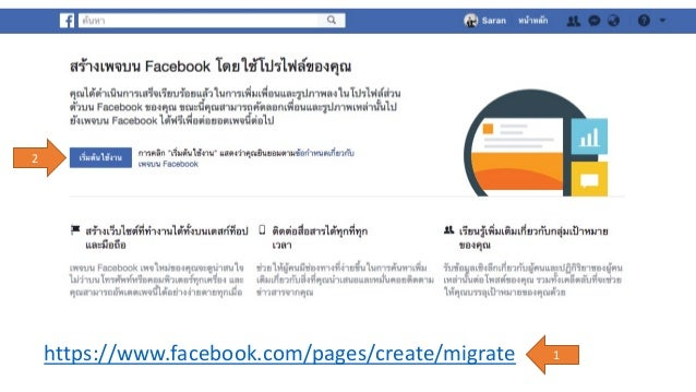 https://www.facebook.com/pages/create/migrate 1 2