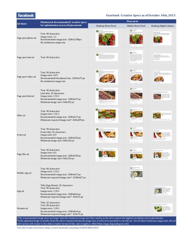 Facebook Creative Specs as of October 14th, 2013 Ad Name  Minimum & Recommended† creative specs for optimization across al...