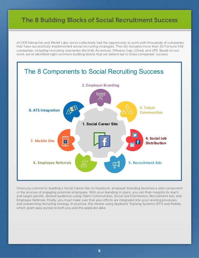 Facebook Recruitment and Employer Branding: Best Practices and Ideas …