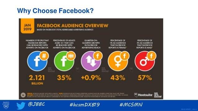 Facebook in Healthcare Marketing Slide 3