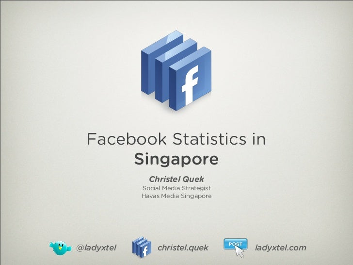 Facebook Statistics in       Singapore              Christel Quek            Social Media Strategist            Havas Medi...