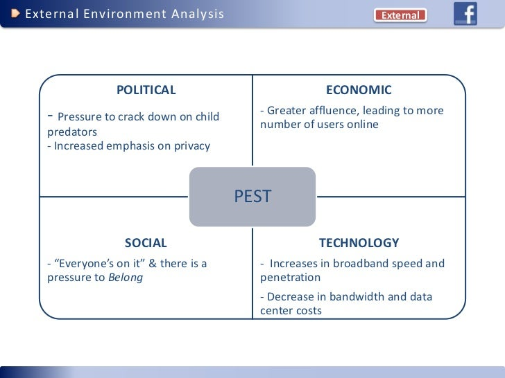 pest analysis energizer 4 a pestle analysis can be used to consider political, economic, social, tech-nological, legal, and environmental issues that may affect your organization.