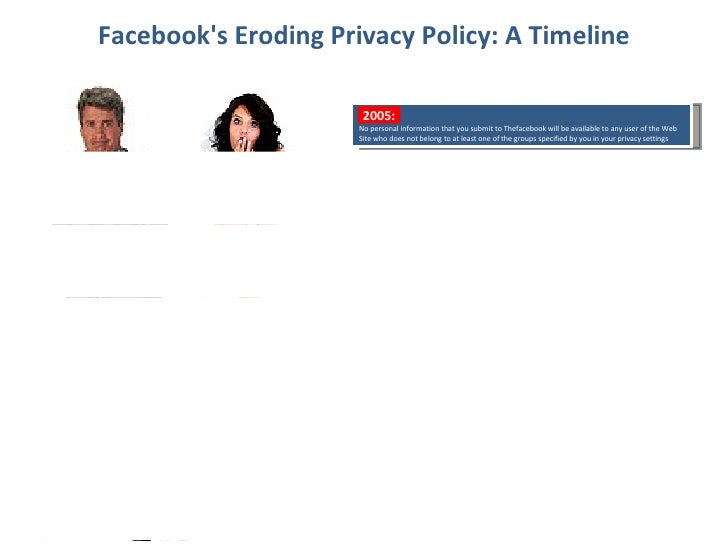 Facebook's Eroding Privacy Policy: A Timeline 2005: No personal information that you submit to Thefacebook will be availab...
