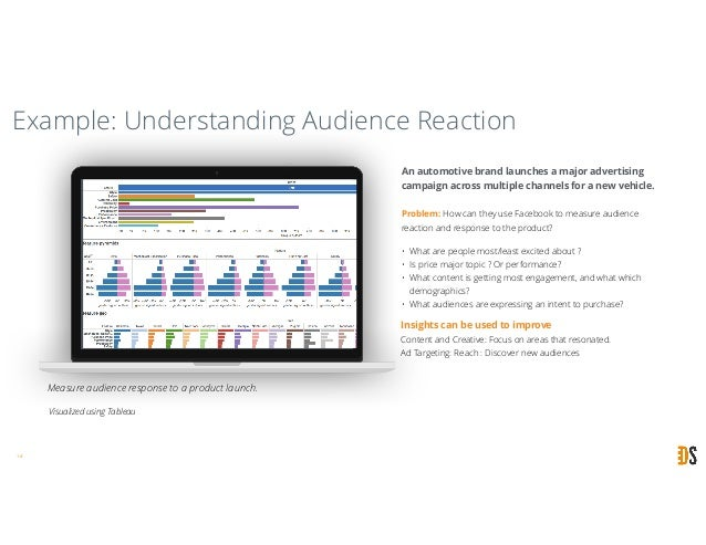 an analysis of how advertisers aim their products at certain audiences Audiences j/504/0471 level 3 aim of the unit  advertising p5 learners demonstrate their  chosen media product m3 learners' analysis of their.
