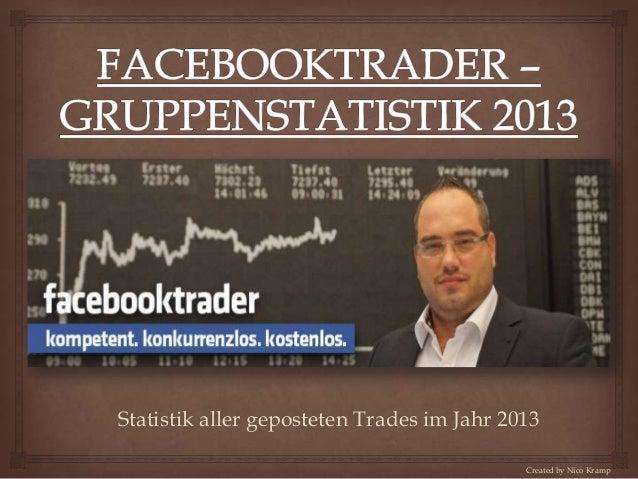 Statistik aller geposteten Trades im Jahr 2013 Created by Nico Kramp