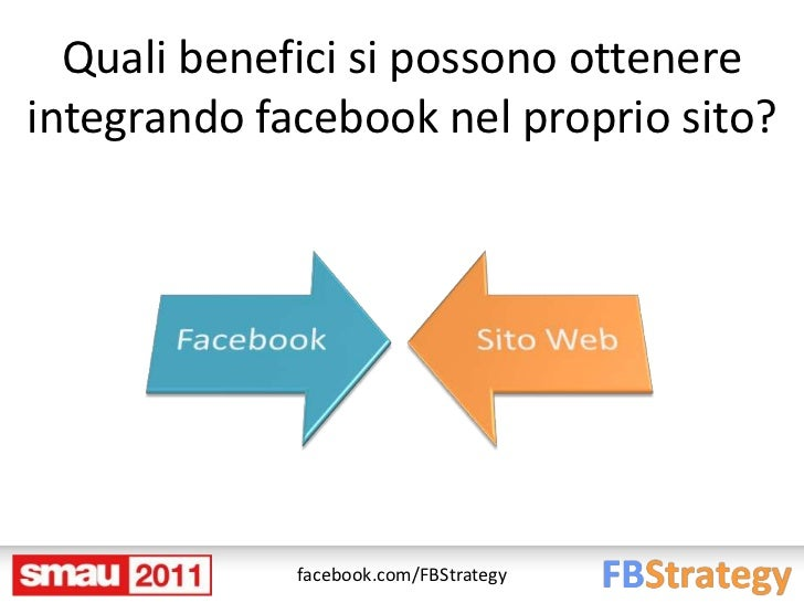 Quali benefici si possono ottenereintegrando facebook nel proprio sito?             facebook.com/FBStrategy