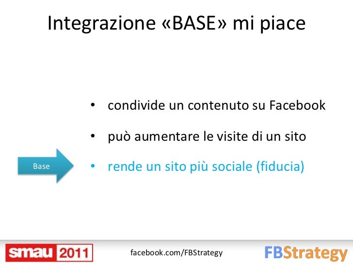 Integrazione «BASE» mi piace       • condivide un contenuto su Facebook       • può aumentare le visite di un sitoBase   •...