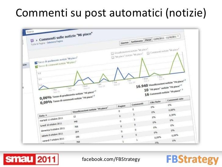 Commenti su post automatici (notizie)            facebook.com/FBStrategy