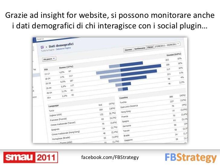 Grazie ad insight for website, si possono monitorare anche i dati demografici di chi interagisce con i social plugin…     ...