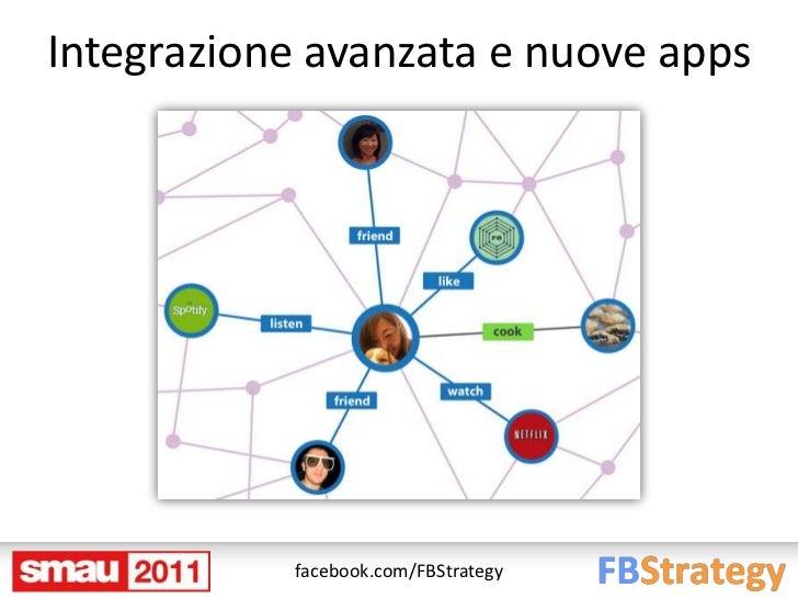 Integrazione avanzata e nuove apps           facebook.com/FBStrategy