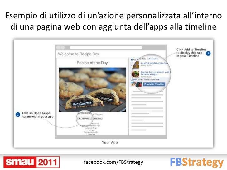 Esempio di utilizzo di un'azione personalizzata all'interno di una pagina web con aggiunta dell'apps alla timeline        ...