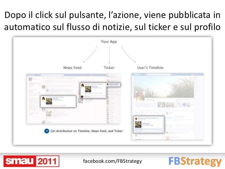 Dopo il click sul pulsante, l'azione, viene pubblicata inautomatico sul flusso di notizie, sul ticker e sul profilo       ...