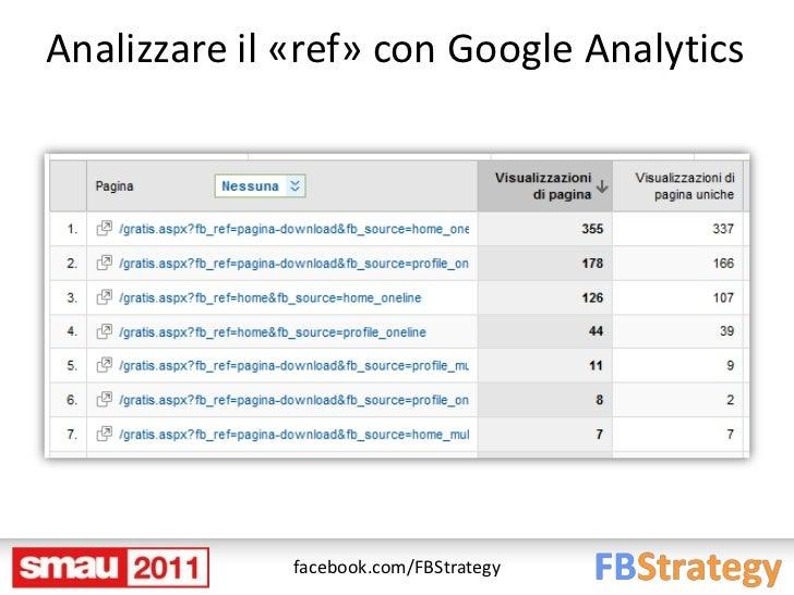 Analizzare il «ref» con Google Analytics              facebook.com/FBStrategy