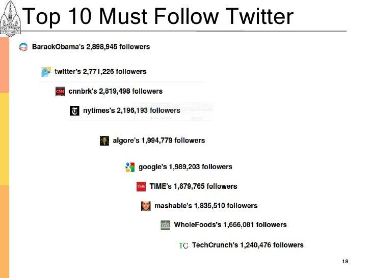 Top 10 Must Follow Twitter                                  18