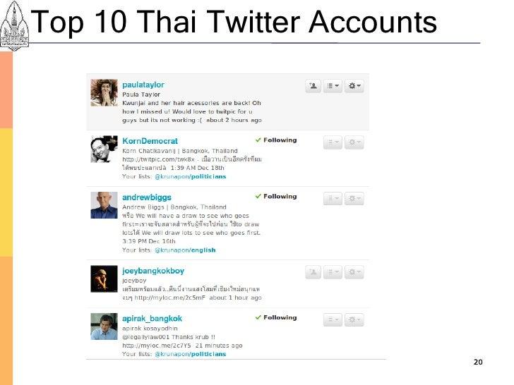 Top 10 Thai Twitter Accounts                                    20