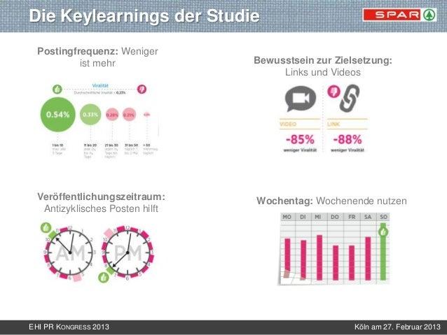 Die Keylearnings der Studie  Postingfrequenz: Weniger           ist mehr              Bewusstsein zur Zielsetzung:        ...
