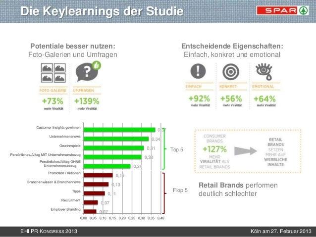 Die Keylearnings der Studie  Potentiale besser nutzen:        Entscheidende Eigenschaften:  Foto-Galerien und Umfragen    ...