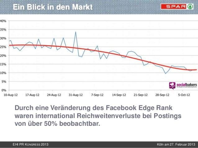 Ein Blick in den MarktDurch eine Veränderung des Facebook Edge Rankwaren international Reichweitenverluste bei Postingsvon...
