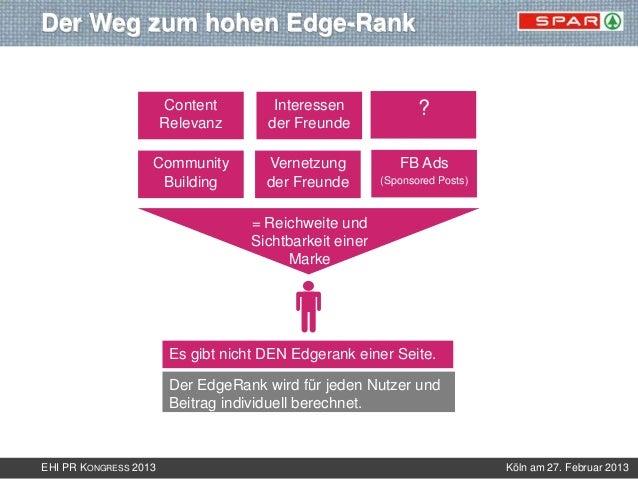 Der Weg zum hohen Edge-Rank                       Content         Interessen               ?                       Relevan...