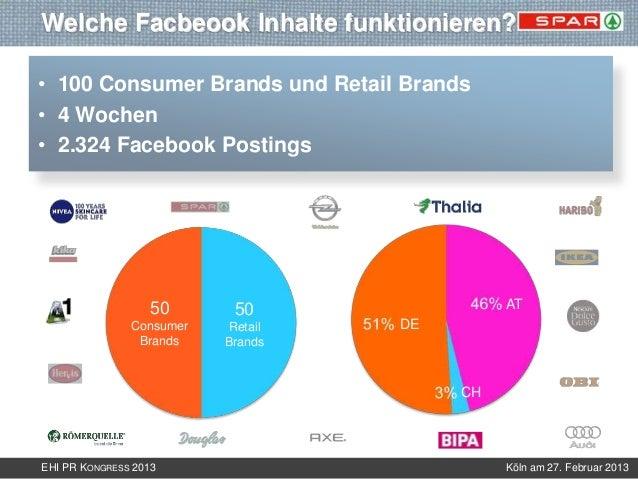 Welche Facbeook Inhalte funktionieren?• 100 Consumer Brands und Retail Brands• 4 Wochen• 2.324 Facebook Postings          ...