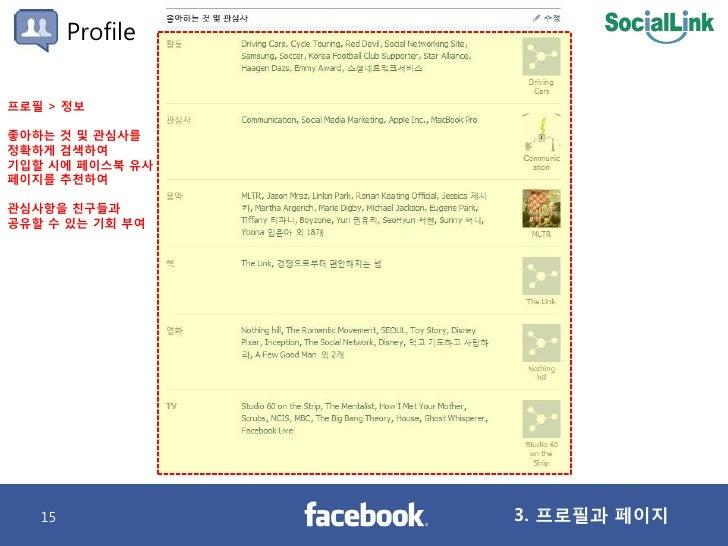 Profile  프로필 > 정보  좋아하는 것 및 관심사를 정확하게 검색하여 기입핛 시에 페이스북 유사 페이지를 추천하여  관심사항을 칚구들과 공유핛 수 있는 기회 부여        15             3. 프로...