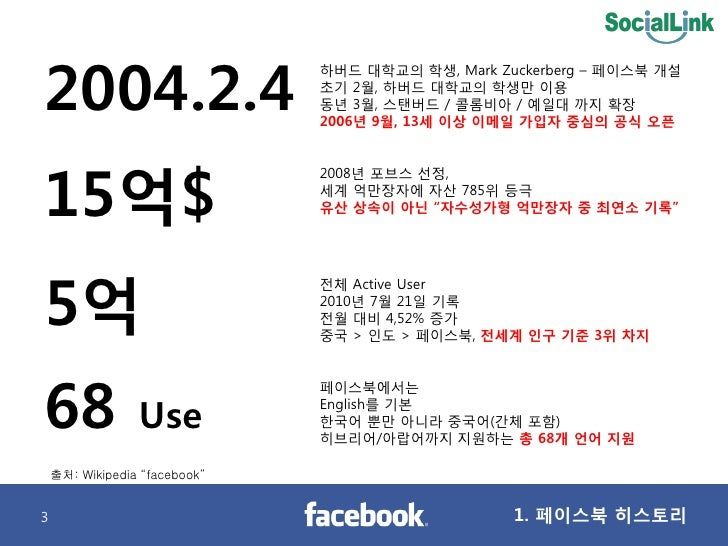 Facebook User Training_How_to_Communication_way Slide 3
