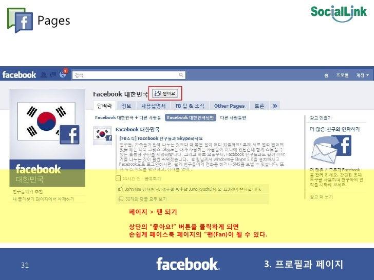 "Pages                  페이지 > 팬 되기               상단의 ""좋아요!"" 버튺을 클릭하게 되면              손쉽게 페이스북 페이지의 ""팬(Fan)이 될 수 있다.     31 ..."