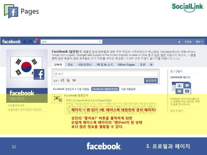 "Pages                  페이지 > 팬 되기 (예, 페이스북 대핚민국 공식 페이지)               상단의 ""좋아요!"" 버튺을 클릭하게 되면              손쉽게 페이스북 페이지의 ""팬..."