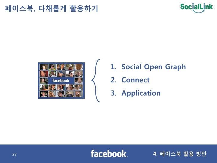 페이스북, 다찿롭게 활용하기                       1. Social Open Graph                   2. Connect                   3. Application  ...