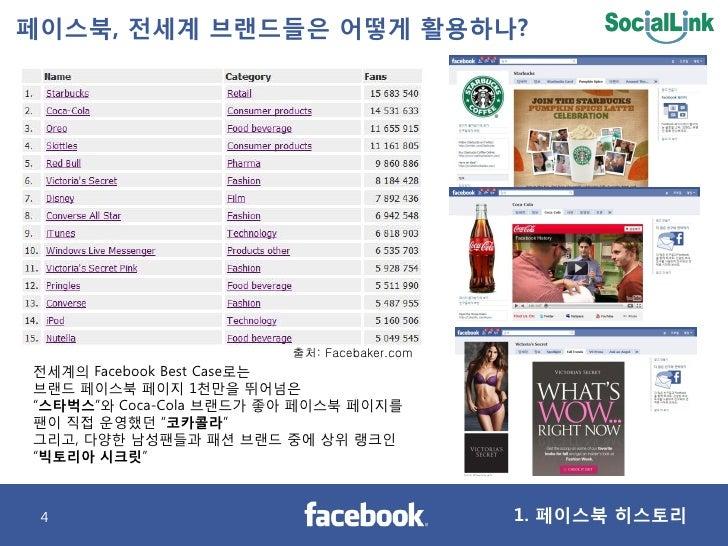 """페이스북, 젂세계 브랜드들은 어떻게 활용하나?                             출처: Facebaker.com 젂세계의 Facebook Best Case로는 브랜드 페이스북 페이지 1천만을 뛰어넘은 """"..."""