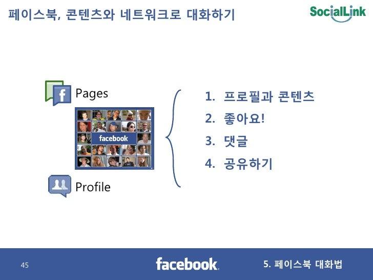 페이스북, 콘텐츠와 네트워크로 대화하기           Pages       1. 프로필과 콘텐츠                   2. 좋아요!                   3. 댓글                 ...