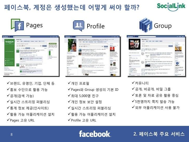 페이스북, 계정은 생성했는데 어떻게 써야 핛까?         Pages                  Profile                  Group     브랜드, 유명인, 기업, 단체 등   개인 프로필...