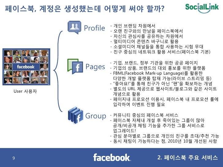 페이스북, 계정은 생성했는데 어떻게 써야 핛까?              Profile   -                       -                           개인 브랜딩 차원에서         ...