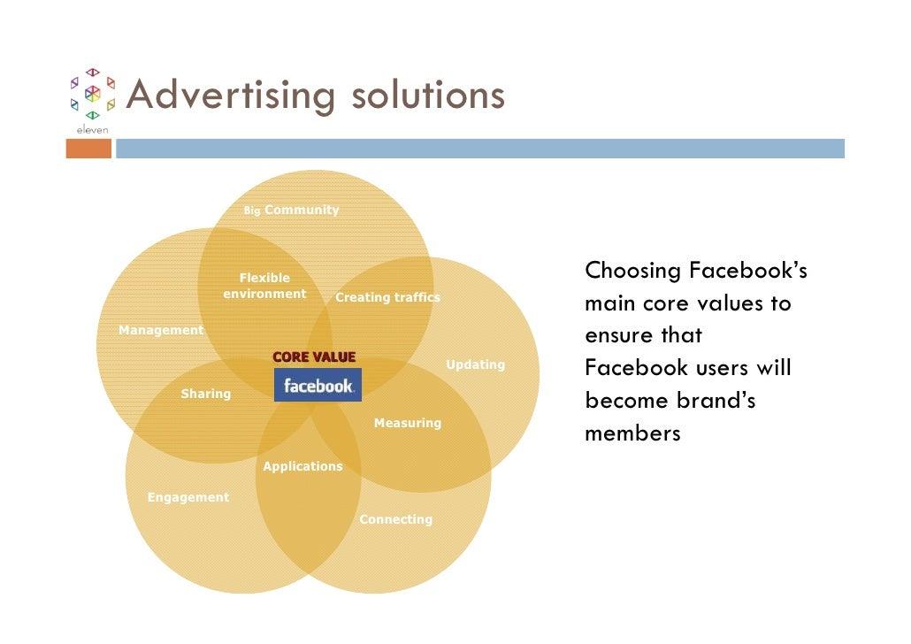 Advertising solutions                 Big Community               Flexible                                     Choosing Fa...