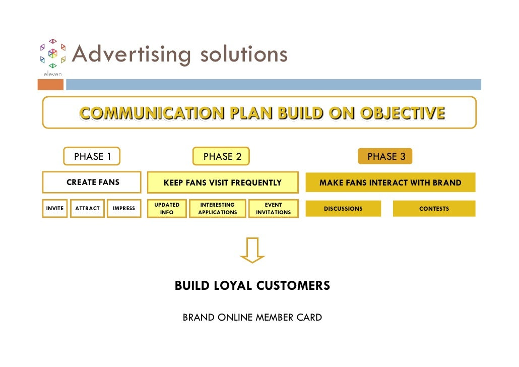 Advertising solutions           COMMUNICATION PLAN BUILD ON OBJECTIVE          PHASE 1                          PHASE 2   ...